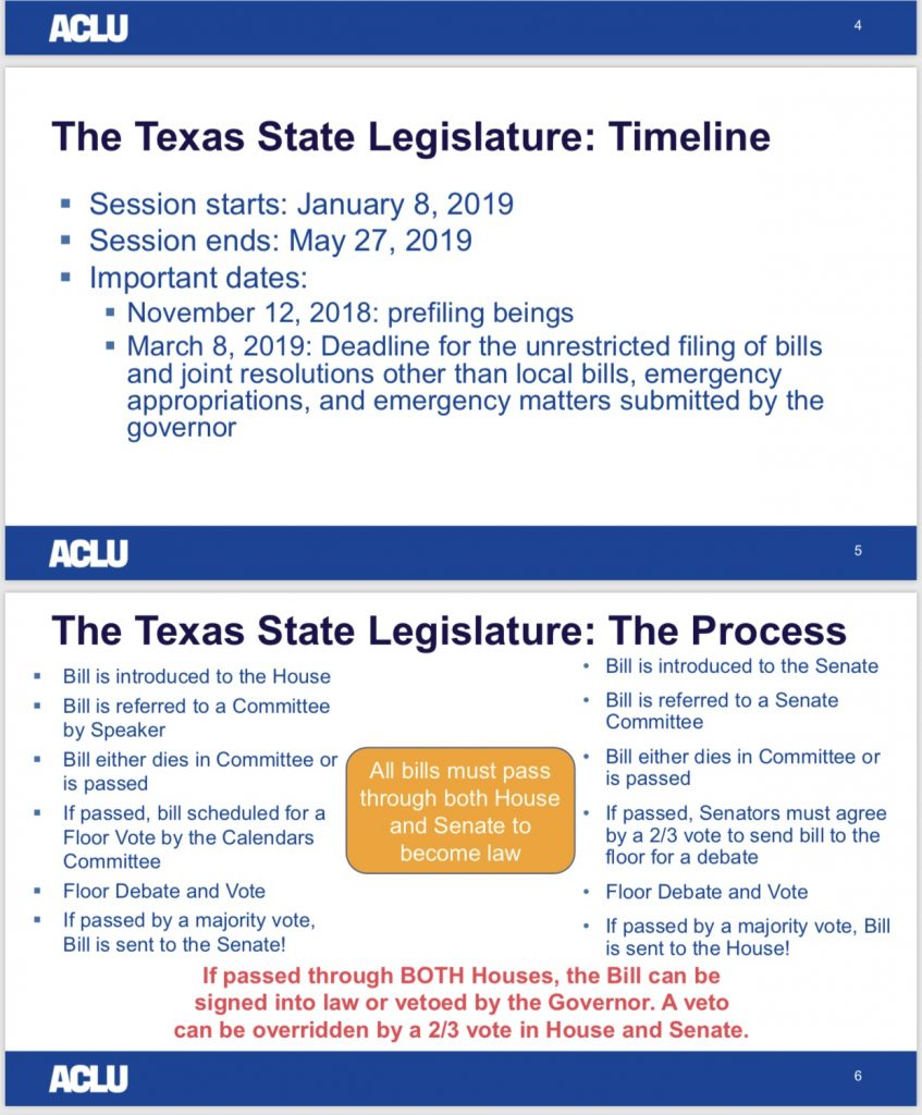 The Texas State Legislature: Timeline. Session starts: January 8, 2019. Session ends: May 27, 2019. Important dates: November 12, 2018: prefiling begins. March 8, 2019: Deadline for the unrestricted filing of bills and joint resolutions other than local bills, emergency appropriations, and emergency matters submitted by the governor. The Texas State Legislature: The Process. Bill is introduced in the House. Bill is referred to a Committee by Speaker. Bill either dies in Committee or is passed. If passed, bill scheduled for a Floor Vote by the Calendars Committee. Floor Debate and Vote. If passed by a majority vote, Bill is sent to the Senate. Bill is introduced to the Senate. Bill is referred to a Senate Committee. Bill either dies in Committee or is passed. If passed Senators must agree by a 2/3 vote to send bill to the floor for a debate. Floor Debate and Vote. If passed by a majority vote, Bill is sent to the House. All bills must pass through both Housee and Senate to become law. If passed through BOTH houses, the Bill can be signed into law or vetoed by the Governor. A veto can be overridden by a 2/3 vote in House and Senate.